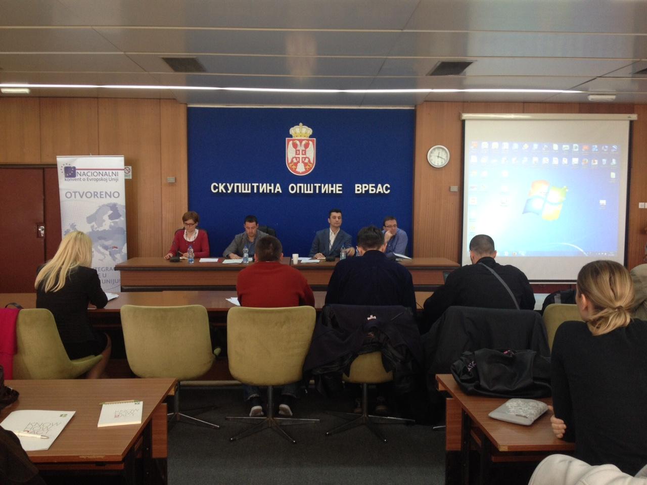 Druga sednica Radne grupe Nacionalnog konventa o Evropskoj uniji: Poglavlje 15 – energetika